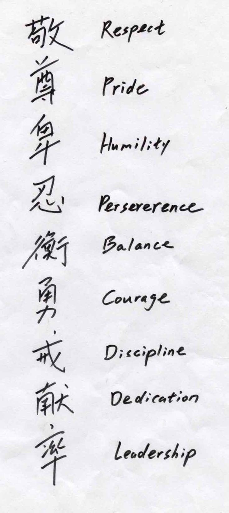 traditional Shotokan Karate