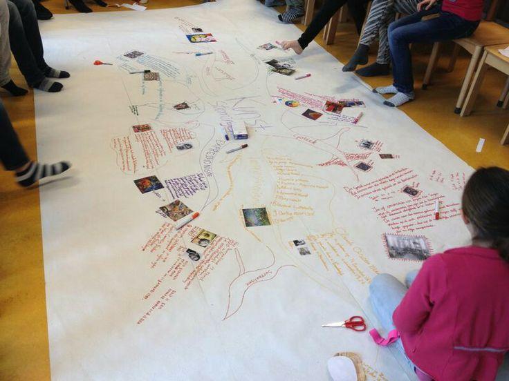 Grote mindmap over alle kunststromingen maken met de hele groep op stroken behang. Gemaakt door BBS.