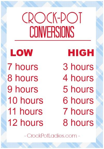 Crock-Pot Conversions - Use this handy chart to help you convert your slow…