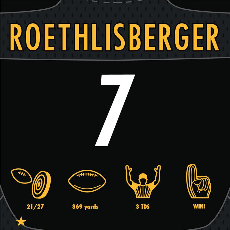 With Antonio Brown around to catch 'em, all Pittsburgh Steelers QB Ben Roethlisberger has to do is throw the passes up, and the stats come to him. Just check out this line from a Week 2 game against the San Francisco 49ers.