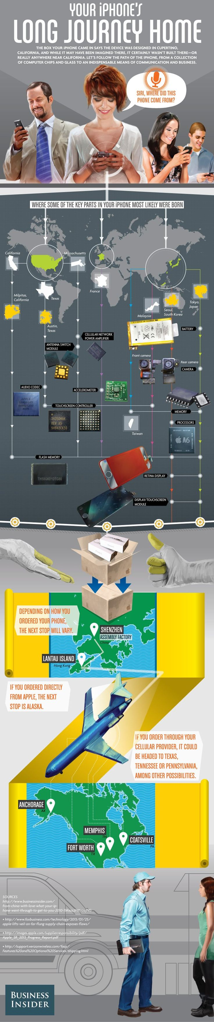 #infograph iphone process with logo