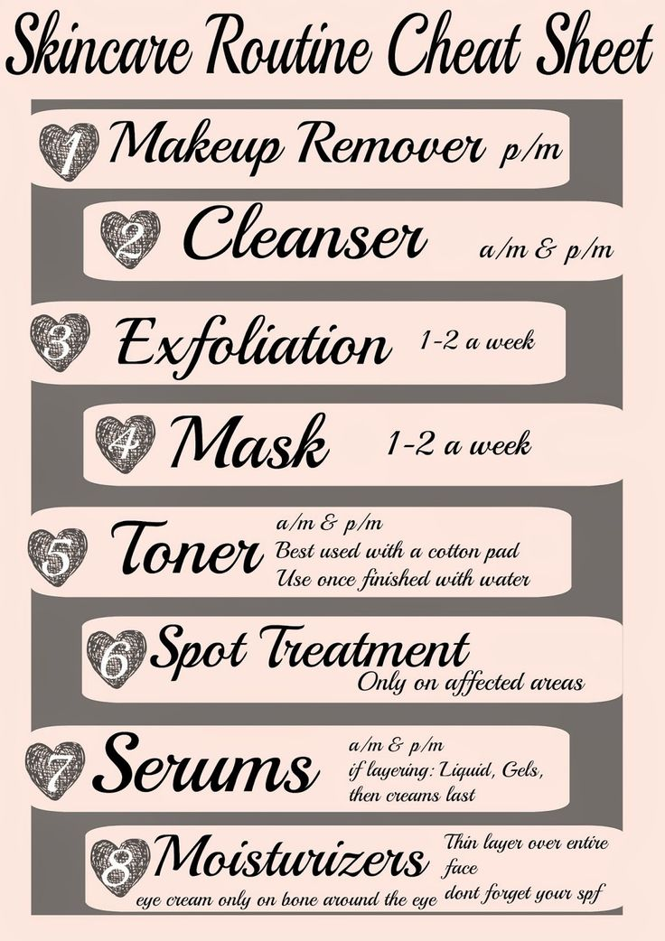 How to build a skincare routine   Cheat Sheet
