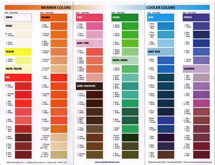 wilton frosting color chart