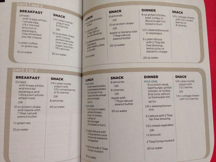 exact model diet plan