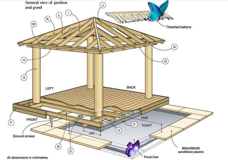 943a16d599739f4a0a5dcc5d171701e4 - Better Homes And Gardens Pergola Instructions