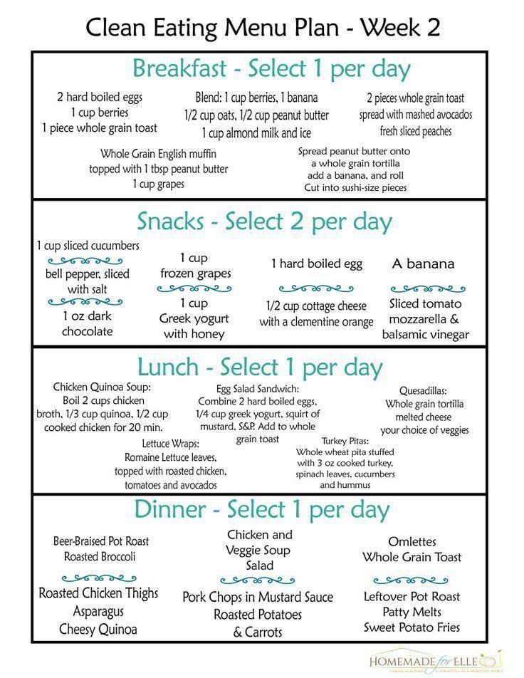 Clean Eating Menu Plan Week- fre printable weekly meal plans