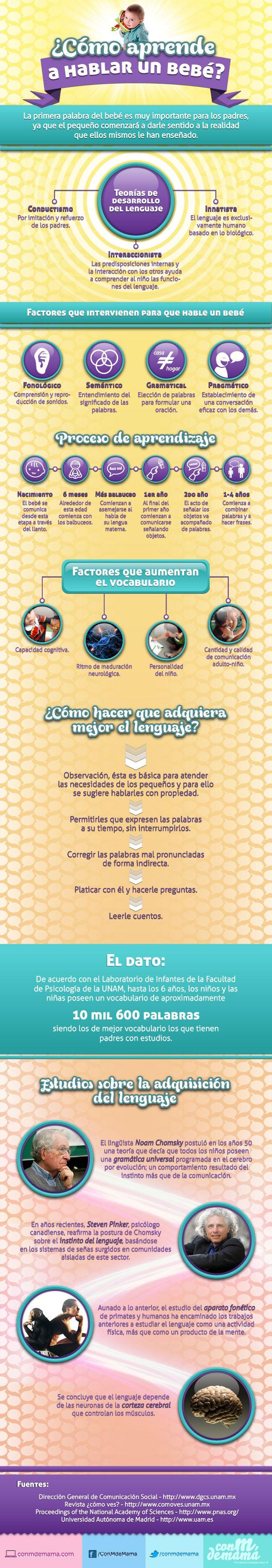 ¿Cómo aprende a hablar un bebé? | Con M de Mamá #INFOGRAFÍA