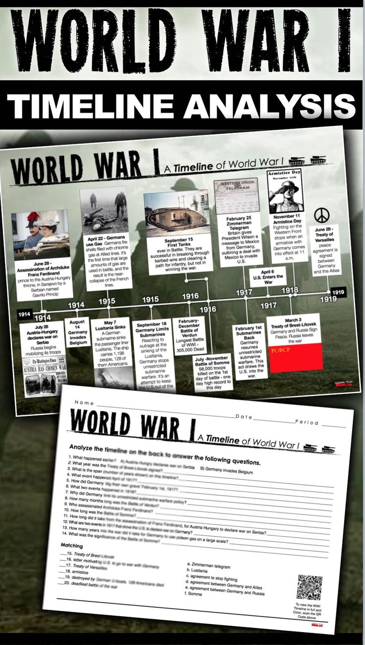 World War I Timeline takes your students to Europe from 1914 to 1919. Students analyze the timeline and complete a twenty question common core aligned worksheet. This assesses students on the history of the WWI as well as timeline analysis. An optional QR coded timeline is also included for more student engagement. It can be used in class or as homework as it's a completely stand alone assignment. Key is included.