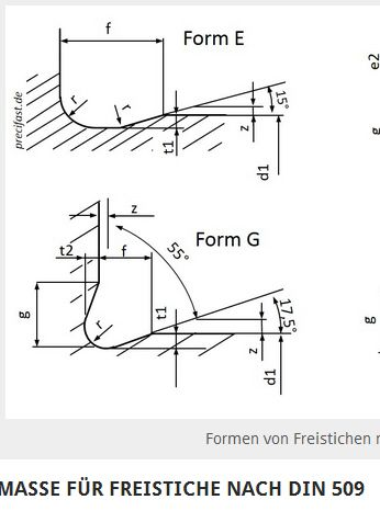 freistiche nach din 509 richtig bema en http www. Black Bedroom Furniture Sets. Home Design Ideas