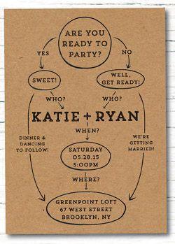 Browse unique wedding invitation ideas for modern brides | Funny Flowchart Invites from @smittenonpaper