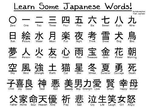 Japanese-Online.com | Basics: Characters