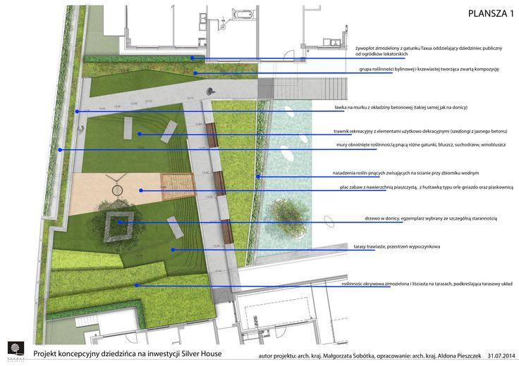 Zieleń na osiedlu: projekt patio w apartamentowcu w Gdyni. Silver House. | Studio Krajobraz