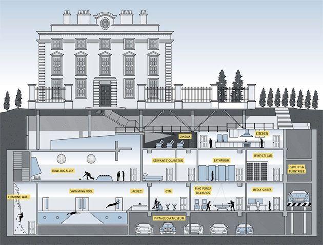 A Kensington London Dweller Wants To Construct A 4 Story Underground Basement Expansion