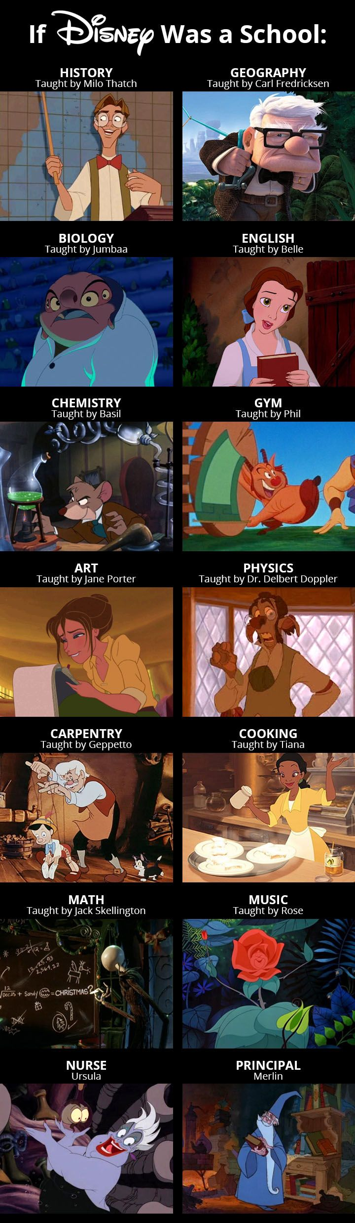 If Disney Was a School...I would totally go here! << Government, taught by either Benjamin Gates or Dr. Christopher Syn.