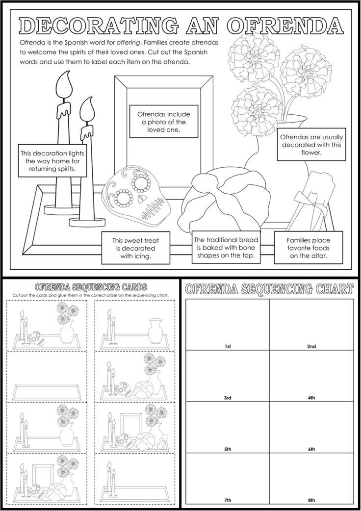 49++ Dia de los muertos altar coloring pages information