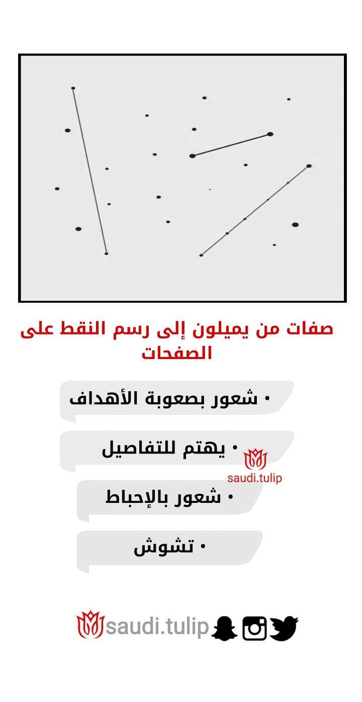 Pin By Saudi Tulip On لغة الجسد Map Chart Map Screenshot