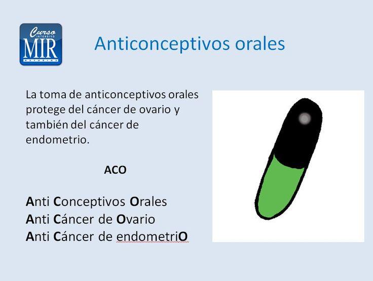 Anticonceptivos orales - #Ginecología