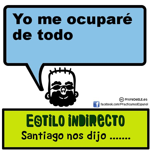 Spanish Language & Culture | Direct and Indirect Object ...
