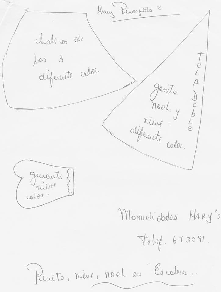 patron-muñecos-de-nieve-en-escalera-2.jpg (725×960)