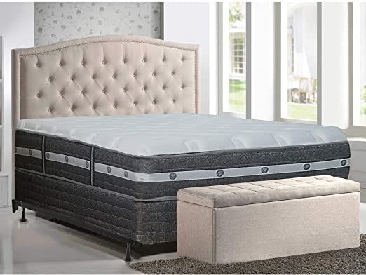 Mattress Solution Soft Innerspring Pillowtop Mattress And Box Spring Foundation Set With Frame No Assembly Requir Mattress Pillow Top Mattress Mattress Buying