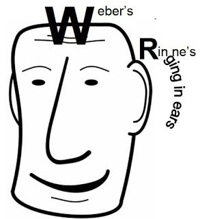 RE-WARM (Really Easy WAys to Remember Medicine): Weber's and Rinne's test
