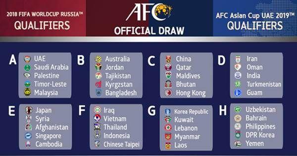 Hasil Undian Kualifikasi Piala Dunia 2018 Zona Asia Putaran Kedua