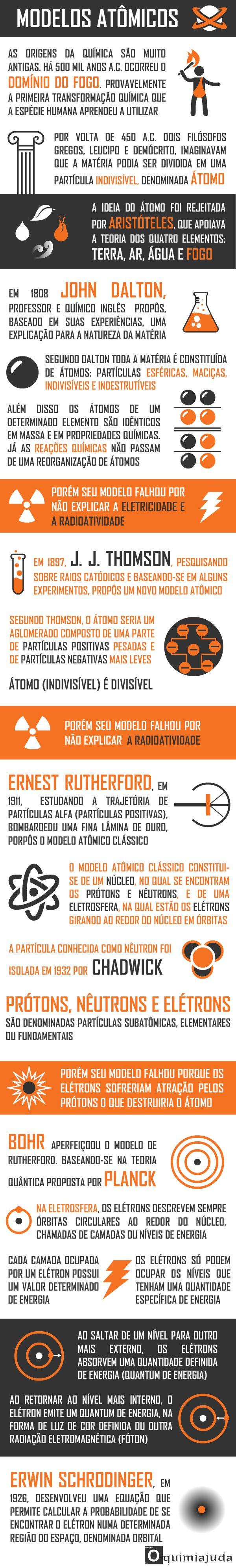 OQUIMIAJUDA: A Química da Bola da Copa do Mundo Mais