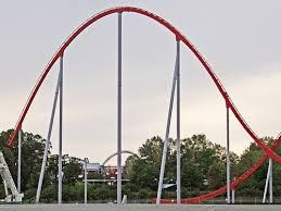 1000 Images About Parabola On Pinterest Arches Roller