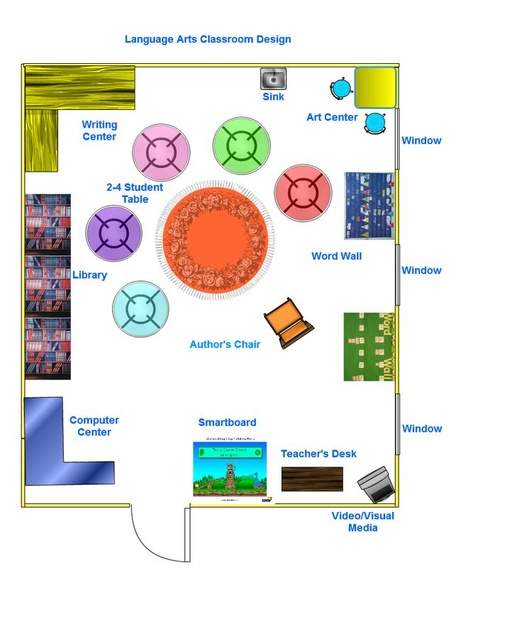 Classroom Layout: 17 Best Images About Flexible Classroom Design On