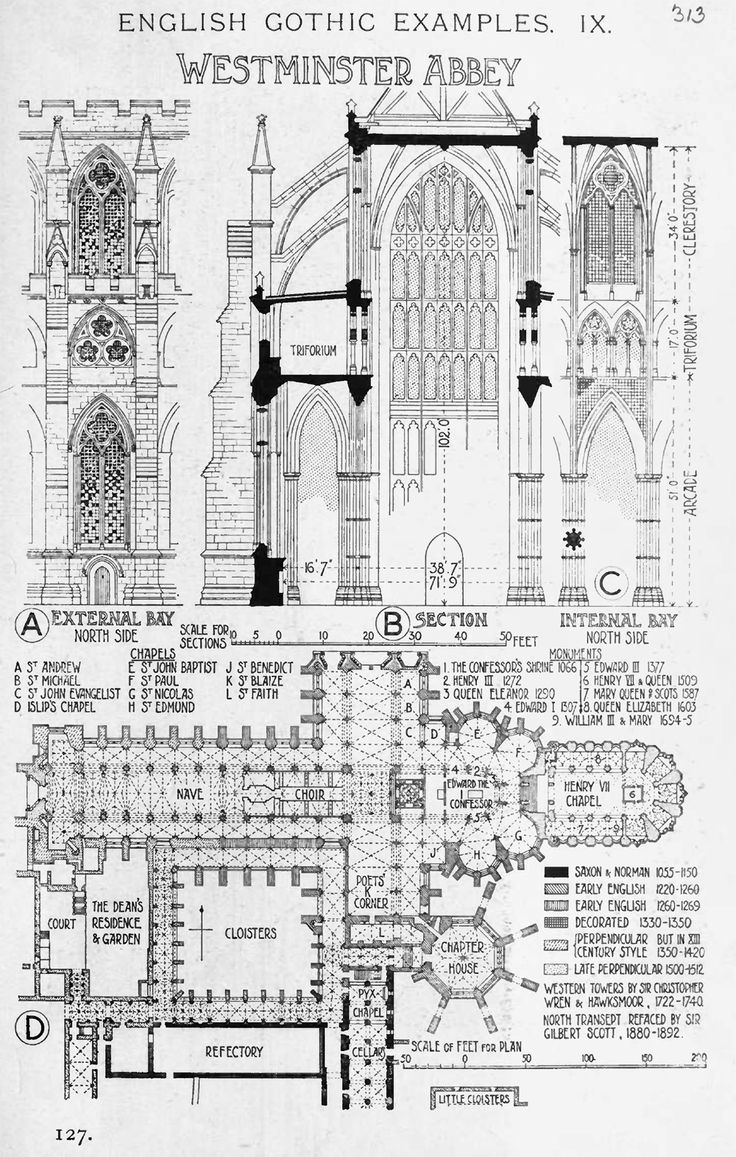 67 best plans roman to gothic images on pinterest gothic westminster abbey england u k architects christopher wren nicholas hawksmoor henry