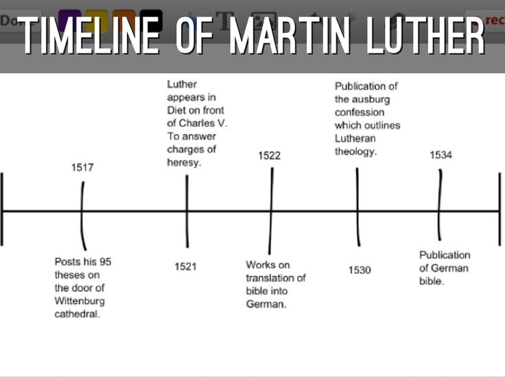 the protestant reformation in the eyes of martin luther king and john calvin The renaissance, reformation, and age of exploration with the protestant reformation initiated by martin luther interpretation of john calvin.