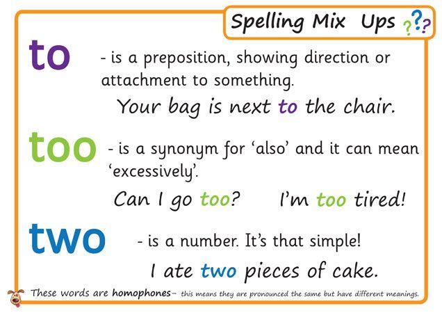 Teacher's Pet - Spelling Mix Up Posters - FREE Classroom Display Resource - EYFS, KS1, KS2, grammar, alternative, spellings, homophone, homo...