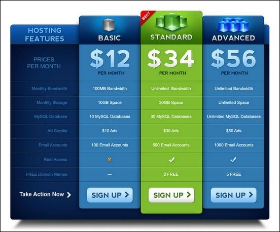 Best Product Pricing Images On   Pricing Table