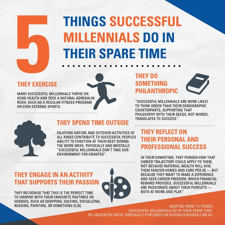 5 Things Successful Millennials Do In Their Spare Time #ESSAStudents #Millennials #Infographic #GenerationY