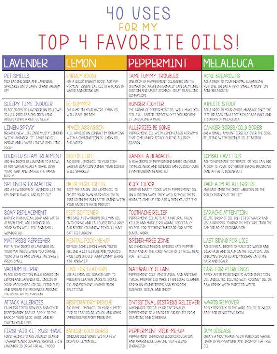 Top 4 favorite oils & uses