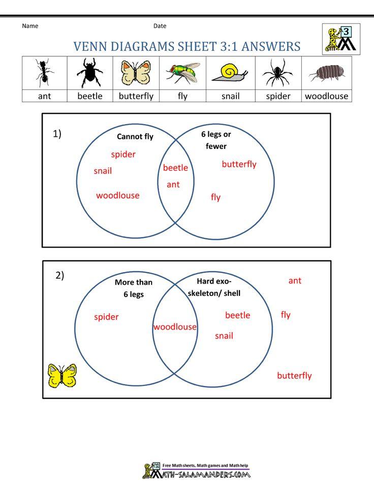Venn Diagrams Sheet 3:1 Answers in 2020 | Venn diagram ...