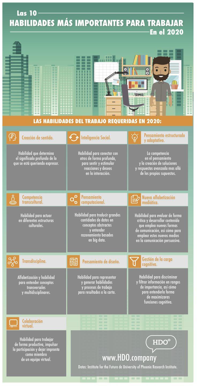 10 competencias m u00e1s importantes para trabajar en 2020  infografia  empleo  rrhh