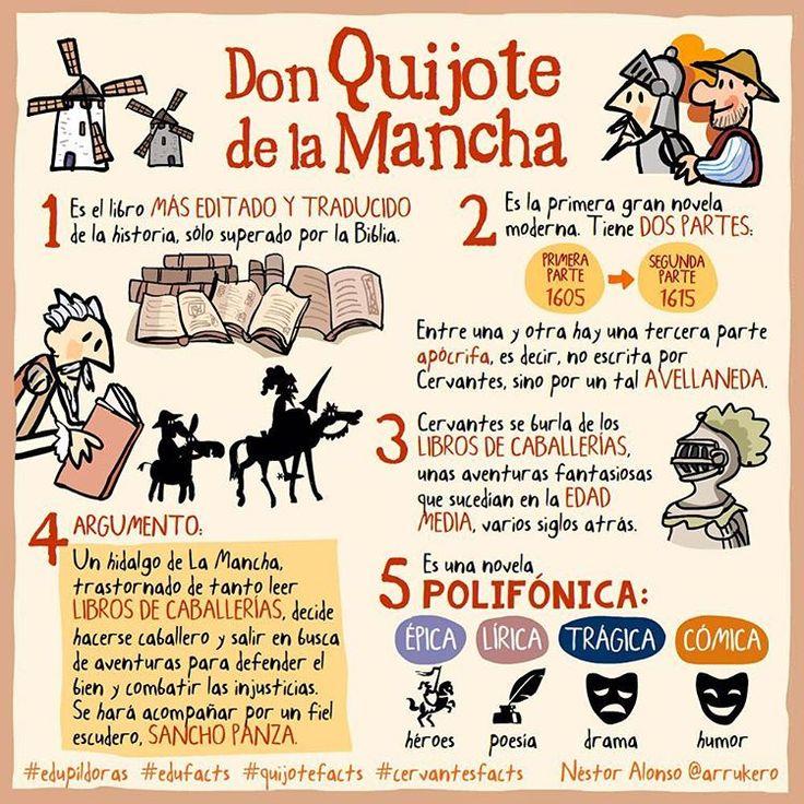"""Néstor A. Arrukero (@xardesvives) sur Instagram: """"Don Quijote de La Mancha. #quijotefacts #cervantesfacts #edupíldoras #edufacts"""""""