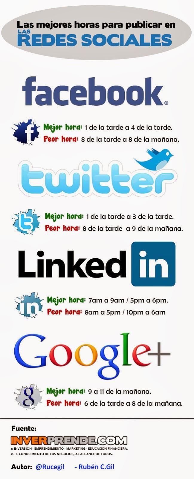 Horas para publicar en redes sociales