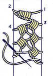 Italian Buttonhole Insertion stitch - click to enlarge