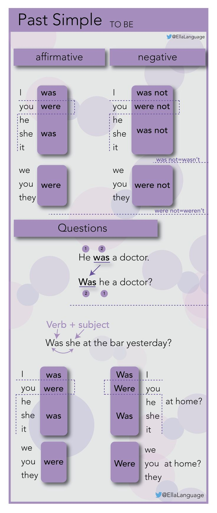 """Past simple with the verb """"to be"""""""
