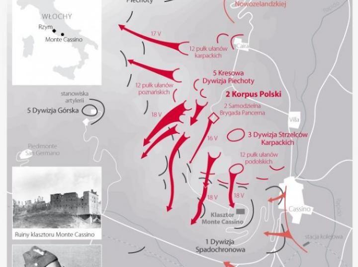 Infografiki na lekcje historii