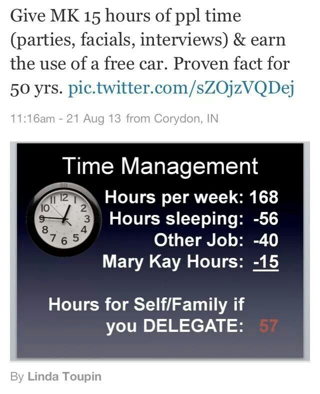 mary kay management In the name of mary kay® go give i must share this great post from today by nsd linda toupin i thought is was so powerful how she not only talked about the value of time but also the value of building your skills so that you are adding new team members, bringing home a [.