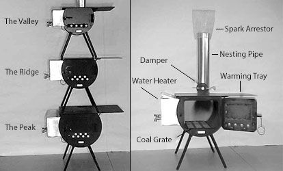 Wall Tent Stove, Cylinder Stove, Canvas tent wood stove