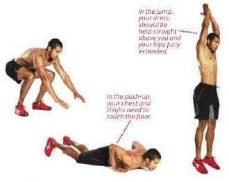 Burpee eli yleisliike on huipputehokas oman kehon painolla suoritettava treeniliike, joka kehittää monipuolisesti koko kropan toimintaa sekä hapenottokykyä.  Seiso normaalisti alkuasennossa. Pudottaudu käsien kautta maahan. Alasmenossa laskeudu kyykkäämällä. Rinta koskettaa lattiaa, josta noustaan punnerruksen kautta takaisin ylös hypäten. Liike on yksi raskaimmista ja tehokkaimmista liikkeistä oman kropan painolla, joten lähde tekemään sitä rauhallisesti.