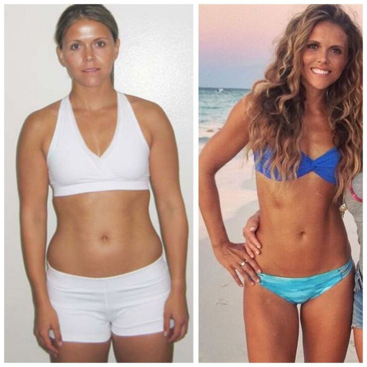 Tone It Up Challenge Review - Instagram Fitness Workout ...