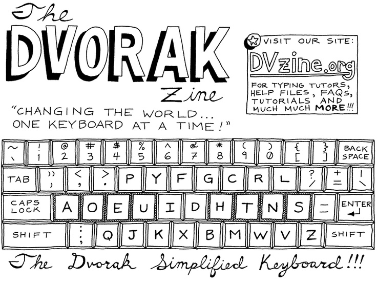 learn the dvorak keyboard english writing pinterest. Black Bedroom Furniture Sets. Home Design Ideas