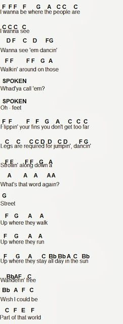 Flute Sheet Music: Part Of Your World | AHHHHHHHHHHHHHH ...