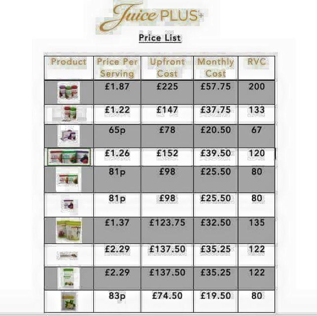 New price list! PM me for more info | Juice plus ...
