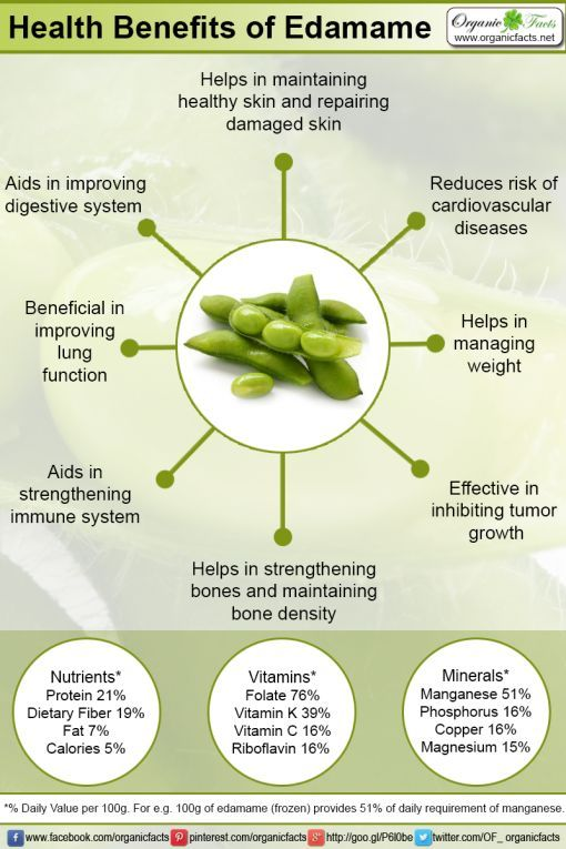 Health benefits of edamame include strong immune system, improved bone health, cardiovascular health, weight management and healthy digestive system. It has potential to inhibit tumor growth and may improve lung function in patients suffering from asthma. It also helps in managing age related skin changes in postmenopausal women. Edamame is a good source of proteins, fiber and other nutrients which are essential for human body.